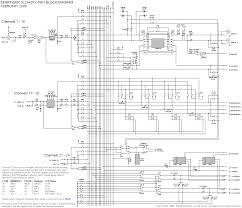 audio block diagram the wiring diagram mixer block diagram vidim wiring diagram block diagram