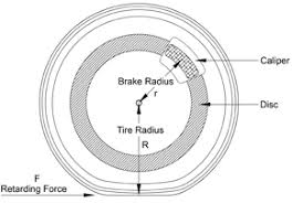 Torque Considerations For Large Diameter Tires