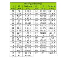 Steel Square Tubing Dimensions Chart Up To Date Square Steel Tube Size Chart Square Tubing