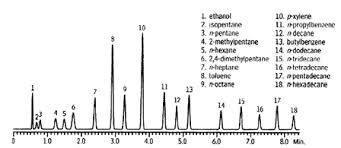 Illustrated Glossary Of Organic Chemistry Gas Chromatograph Gc