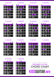 Chord Charts For Kids Beginner Guitar Chords Lesson With Sound And Printable Chart