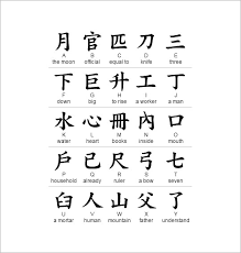 Chinese Alphabet Character Letters Set