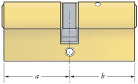 Euro Cylinder Size Chart How To Upgrade Euro Cylinder Locks Remove Measure And