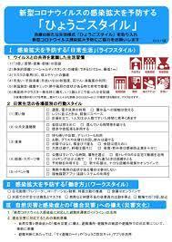 新型 コロナ 兵庫 県
