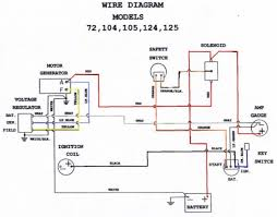 19 hp kohler wiring diagram 19 printable wiring diagram charging wiring diagram for kohler command 25 hp engines jodebal com source