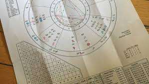 Neonatal Astrology Chart I Got My Astrology Charts Done Heres What Happened