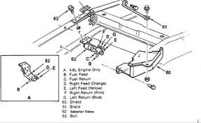 1987 chevy truck dual tank wiring 87 chevy truck fuel pump wiring Fuel Tank Wiring Diagram fuel gauge (dual tanks) page 3 gm square body 1973 1987 gm 1987 chevy fuel tank wiring diagram for 2006 f-150