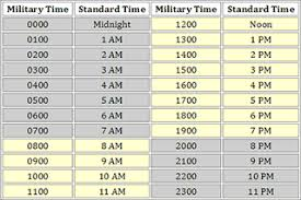24 Hour Military Time Conversion Chart Understanding And Using Military Time