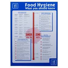 Food Hygiene Poster News Food Hygiene Poster Price Reduction Health And Safety