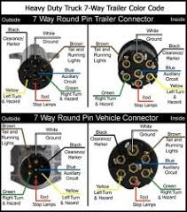 wiring diagrams for 7 way round trailer connectors etrailer com 7 way trailer plug wiring diagram gmc at 7 Pin Round Trailer Plug Wiring Diagram