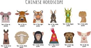 People born in that year are believed to share different traits. Chinese Astrology More Than 12 Animals Cafe Astrology Com