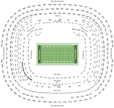 Los Angeles Chargers Vs Kansas City Chiefs Game Ticket