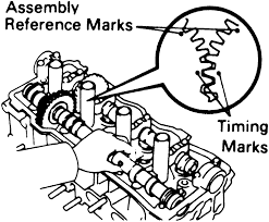 1993 Toyota Camry Timing Mark Diagram