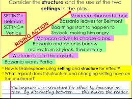 Persuasive writing tasks ks3