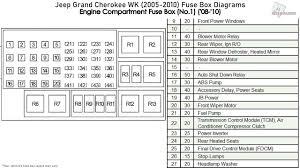 2008 Ranger Fuse Box Diagram 92 Ford Explorer Fuse Box Diagram