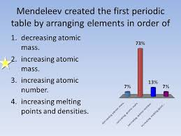 Chapter 9 Elements & the Periodic Table - ppt video online download