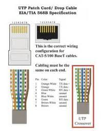 cat 5 568b wiring diagram images cat 5 wiring diagram 568b 568b cat 5 cable wiring diagram image wiring