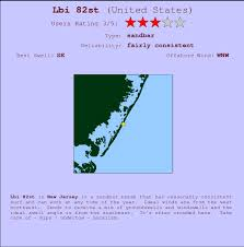 Lbi 82st Surf Forecast And Surf Reports New Jersey Usa
