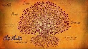 Spiritual Manifestation I Chit Shakti Success Meditation