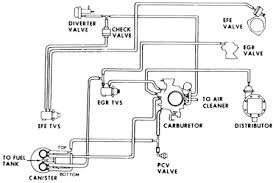 chevrolet caprice vacuum hose diagram 350 questions answers where could i a vacuum diagram for a 1990