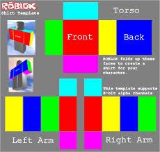 Roblox R15 Shirt Template File Finalshirttemplate Png Roblox Developer Wiki