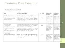 New Employee Training Program Template Idea Exercise Schedule Template Or Weekly Workout Training