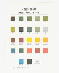Japanese Colour Chart Japanese Naval Air Force Camouflage And