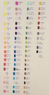 Derwent Procolour Lightfast Chart Derwent Procolour Review Yvonne Ryves Art