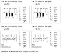 ebm papst dual voltage fans wiring instructions Ebm-Papst Axial Fan Ebm Papst Motor Wiring Diagram #18