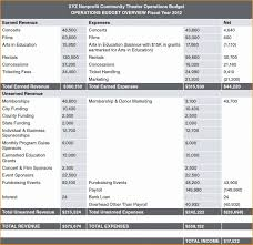 Retirement Planning Excel Spreadsheet Singapore Free Canada