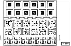 2000 jetta vr6 fuse box diagram 2001 wiring intended for passat vw mk2 fuse box diagram at Vr6 Fuse Box Diagram