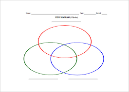 Venn Diagram Editable 28 Images Of Venn Diagram Template Editable Leseriail Com
