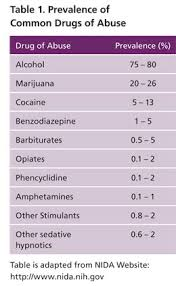 Etg Levels Chart Warde Medical Laboratory