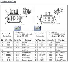 saturn ion wiring schematic wirdig wiring schematic likewise ls1 coil pack wiring additionally 2006 ford