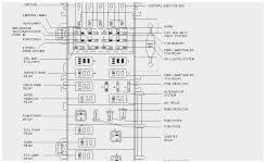 99 ford ranger fuse box diagram prettier ford fuse box diagram fuse 99 ford ranger fuse box diagram admirable 2000 ford expedition 4×4 fuse panel diagramml