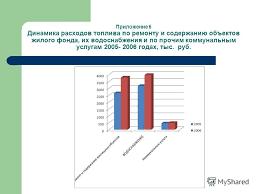 Презентация на тему Презентация Анализ себестоимости продукции и  7 Приложение