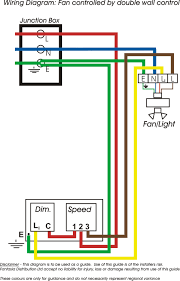 wiring diagram for ceiling fan with light wall control to