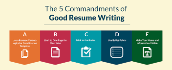 Why Is A Resume Important Importance Of Resumes Inspirational Importance Of Good Resume 2