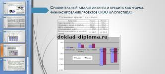 Презентация к диплому Привлечение финансовых ресурсов с  ТОЛЬКО У НАС