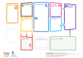 Bmc In Colours Tool And Template Online Tuzzit