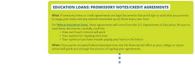 Learn How Financial Aid Works | Vsac