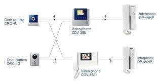 commax intercom wiring diagram wiring diagram random 2 intercom commax intercom wiring diagram wiring diagram random 2 intercom wiring diagram commax intercom circuit diagram