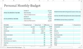 Personal Monthly Budget Spreadsheet Free Monthly Budget Spreadsheet Template Free Monthly Budget