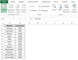 Create A Chart In Excel 2010 Creating Charts With F11 In Microsoft Excel 2010