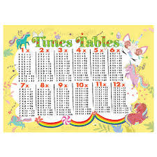 Times Table Poster Maths Wall Charts Multiplications