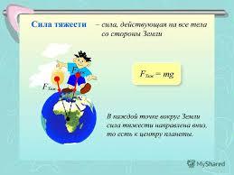 Презентация на тему Явление тяготения Сила тяжести класс  21