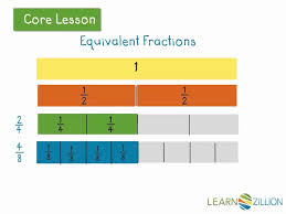 Fraction Bar Chart Lesson Video For Identify Equivalent Fractions Using Fraction Strips