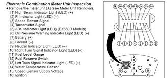 aftermarket speedo install well here s the diagram for the 2009 650r gauge connector