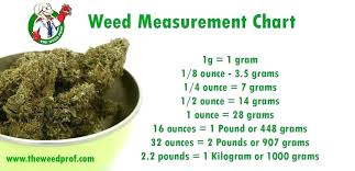 Grams To Ounces Scale Malikblog Co
