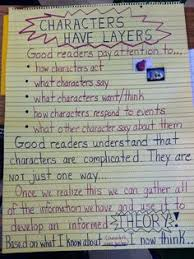 60 Best Character Anchor Charts Images Reading Workshop